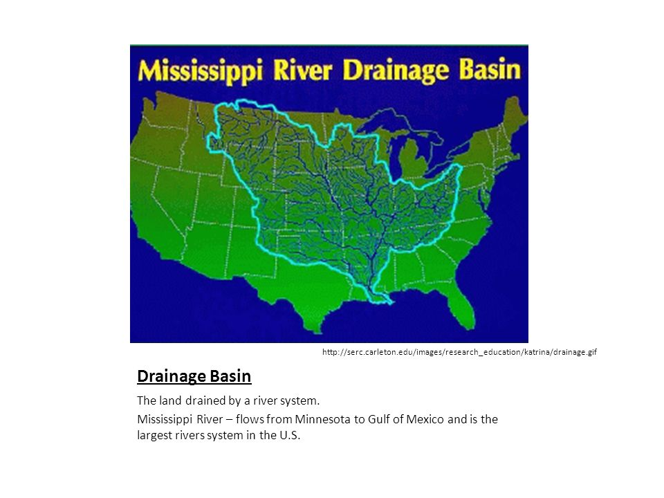 Drainage Basin The land drained by a river system.