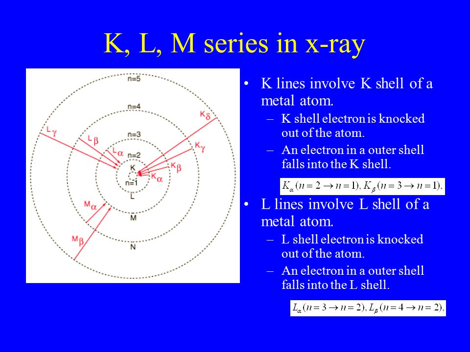 K, L, M series in x-ray K lines involve K shell of a metal atom.