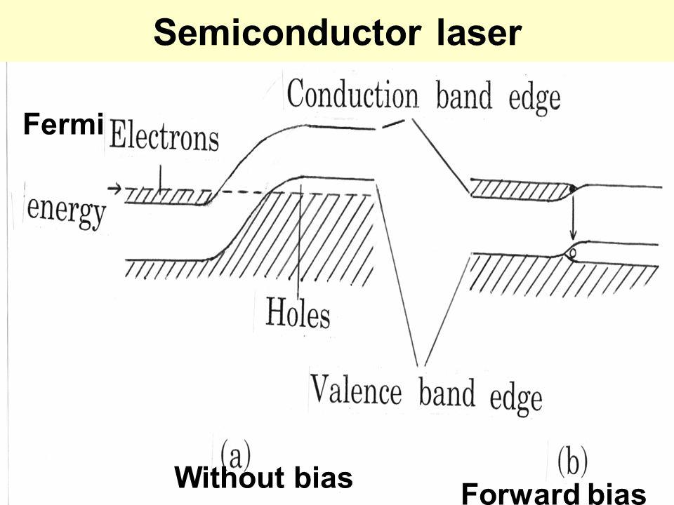 Semiconductor laser Fermi Without bias Forward bias