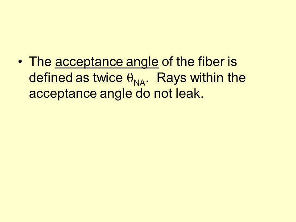 The acceptance angle of the fiber is defined as twice NA