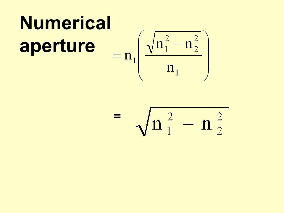 Numerical aperture =