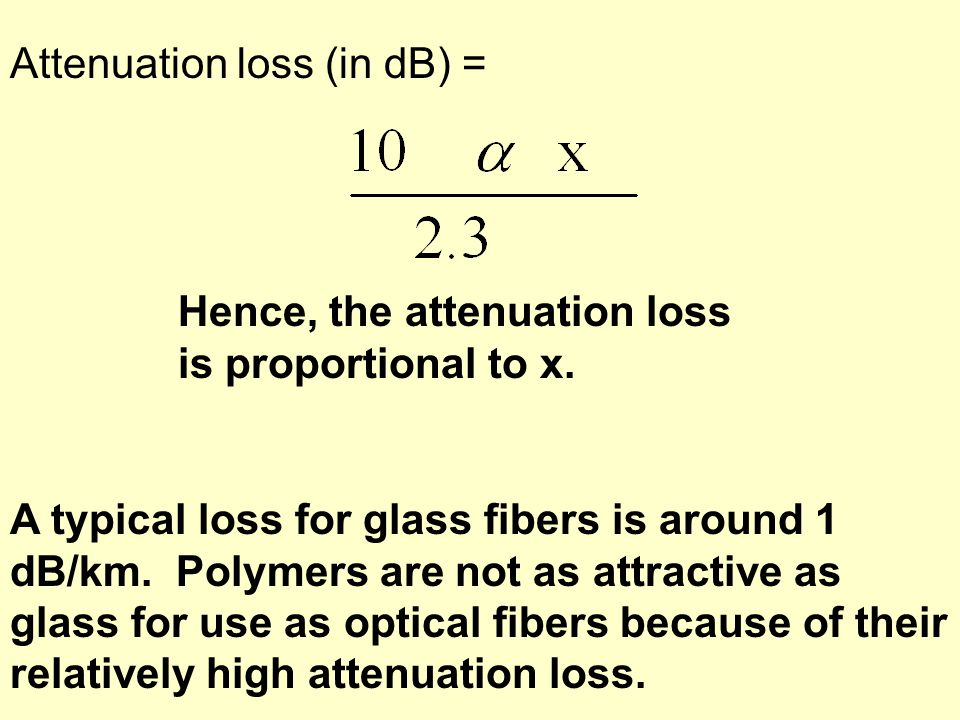Attenuation loss (in dB) =