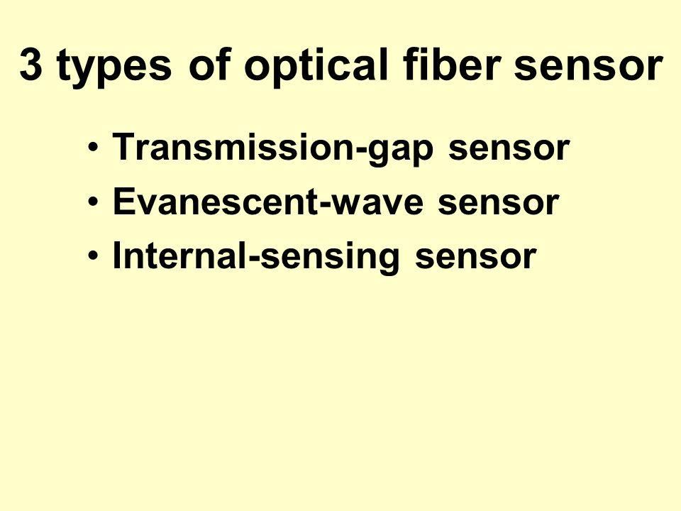 3 types of optical fiber sensor