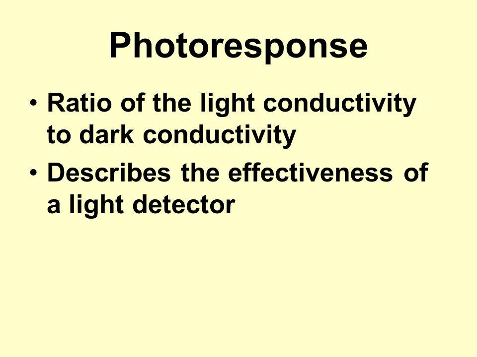 Photoresponse Ratio of the light conductivity to dark conductivity