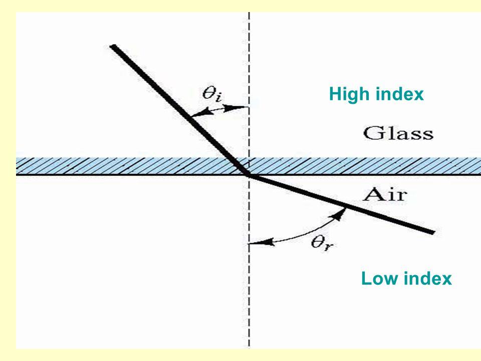 High index Low index