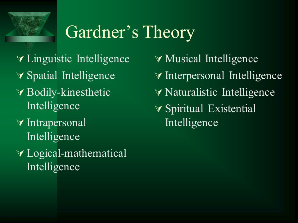 Gardner's Theory Linguistic Intelligence Spatial Intelligence