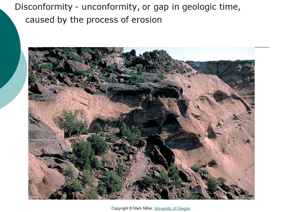 Disconformity - unconformity, or gap in geologic time, caused by the process of erosion
