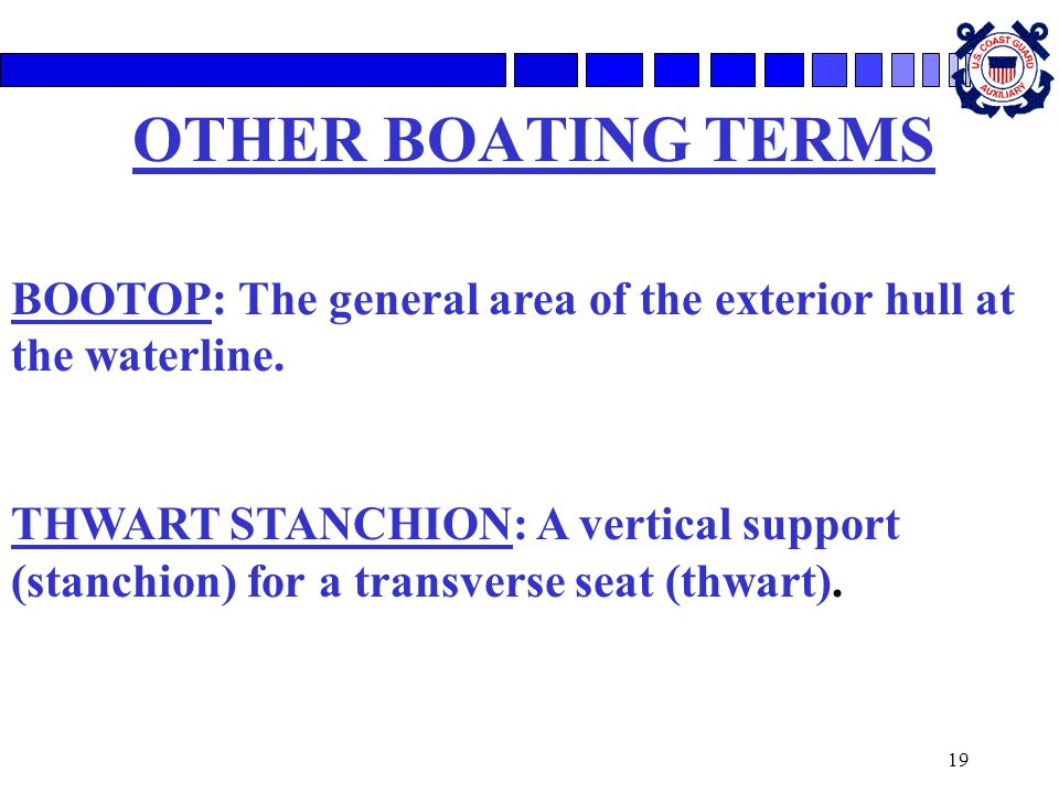 OTHER BOATING TERMS BOOTOP: The general area of the exterior hull at the waterline.