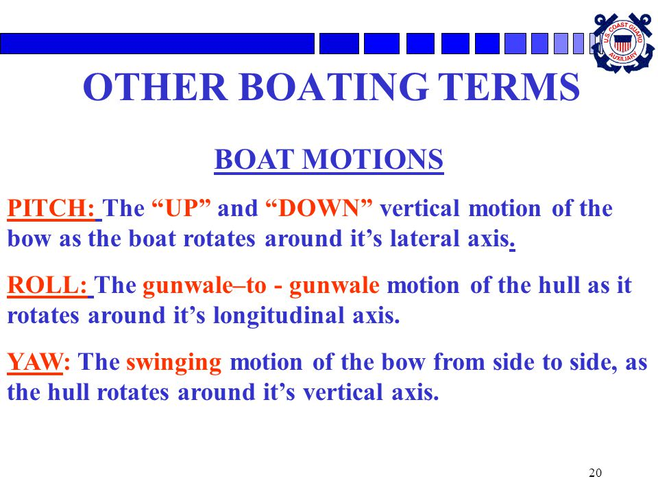 OTHER BOATING TERMS BOAT MOTIONS