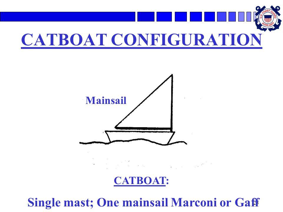 CATBOAT CONFIGURATION