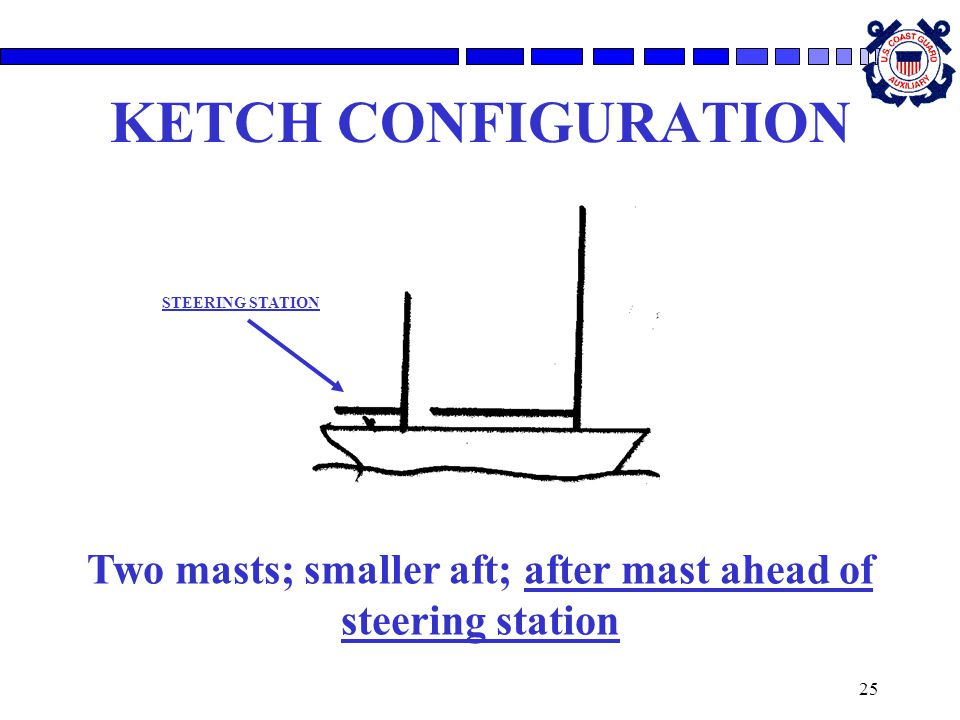 Two masts; smaller aft; after mast ahead of steering station