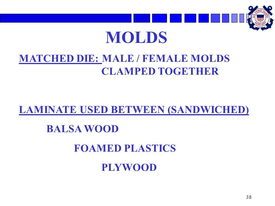 MOLDS MATCHED DIE: MALE / FEMALE MOLDS CLAMPED TOGETHER