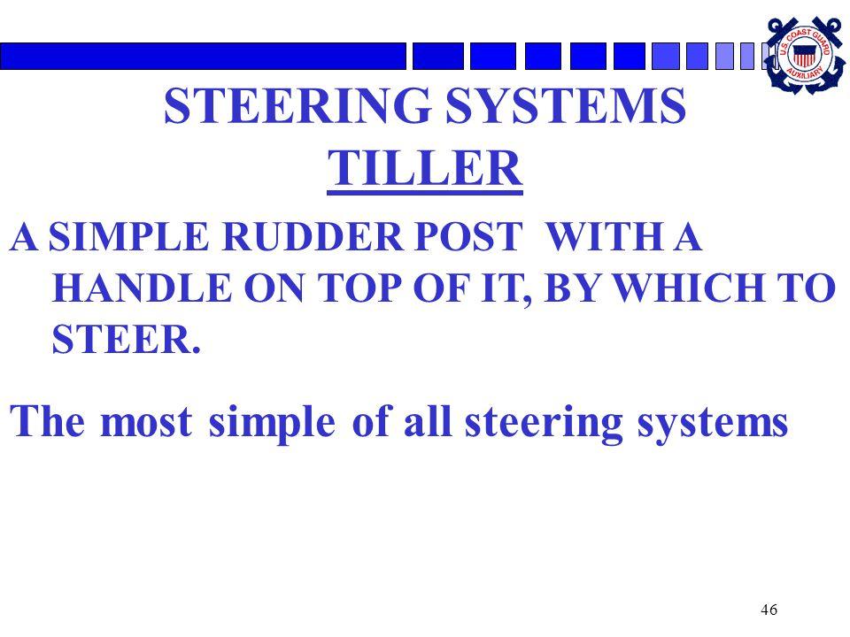 STEERING SYSTEMS TILLER