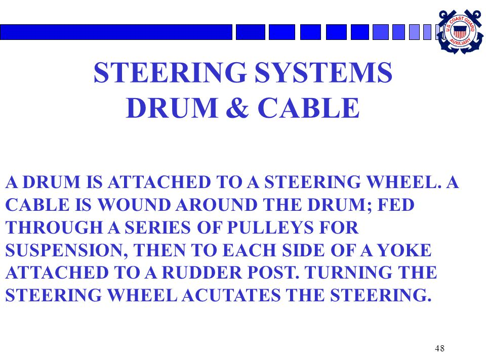 STEERING SYSTEMS DRUM & CABLE