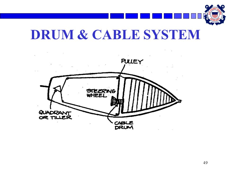 DRUM & CABLE SYSTEM