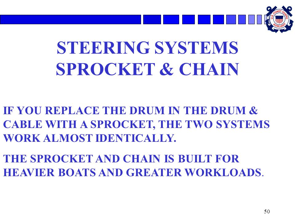 STEERING SYSTEMS SPROCKET & CHAIN