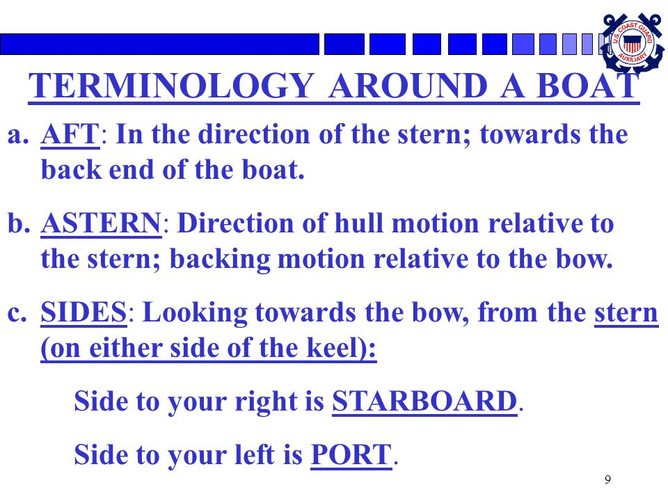 TERMINOLOGY AROUND A BOAT