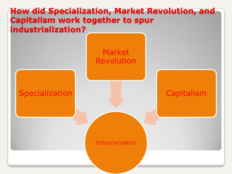 How did Specialization, Market Revolution, and Capitalism work together to spur industrialization
