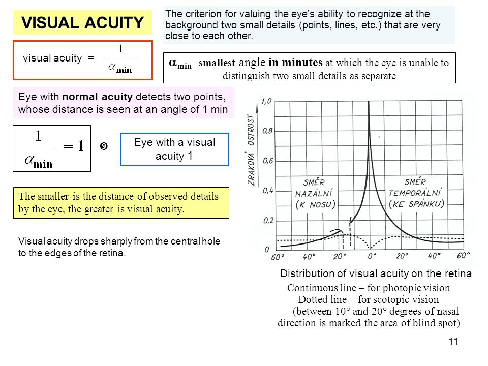 The criterion for valuing the eye s ability to recognize at the background two small details (points, lines, etc.) that are very close to each other.