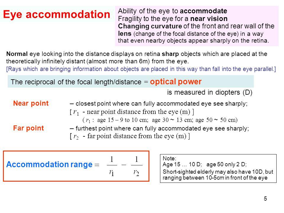 Eye accommodation Accommodation range
