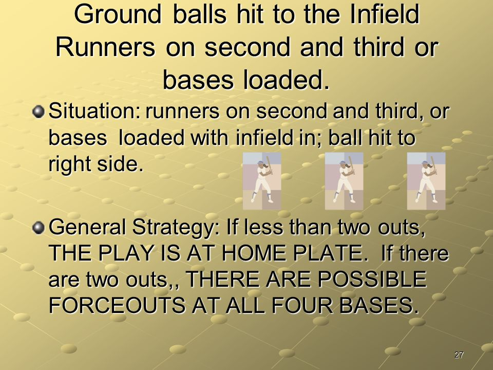 Ground balls hit to the Infield Runners on second and third or bases loaded.
