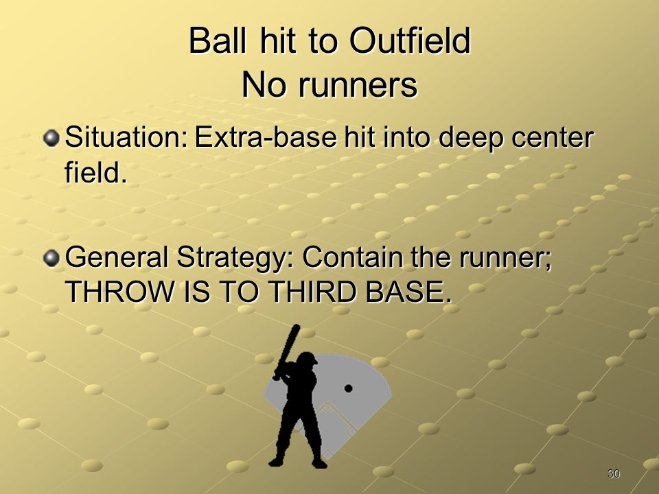 Ball hit to Outfield No runners