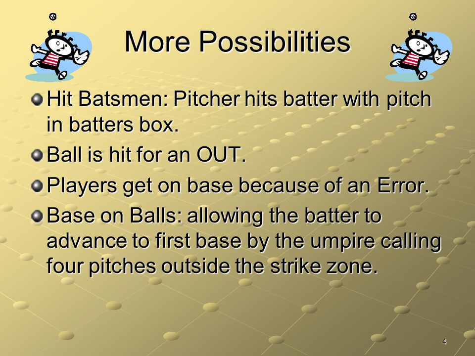 More Possibilities Hit Batsmen: Pitcher hits batter with pitch in batters box. Ball is hit for an OUT.