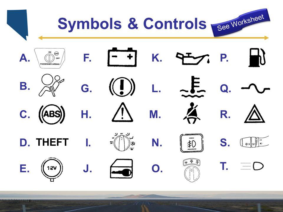 Symbols & Controls A. B. C. D. E. N. F. G. H. I. J. L. K. M. O. P. Q.