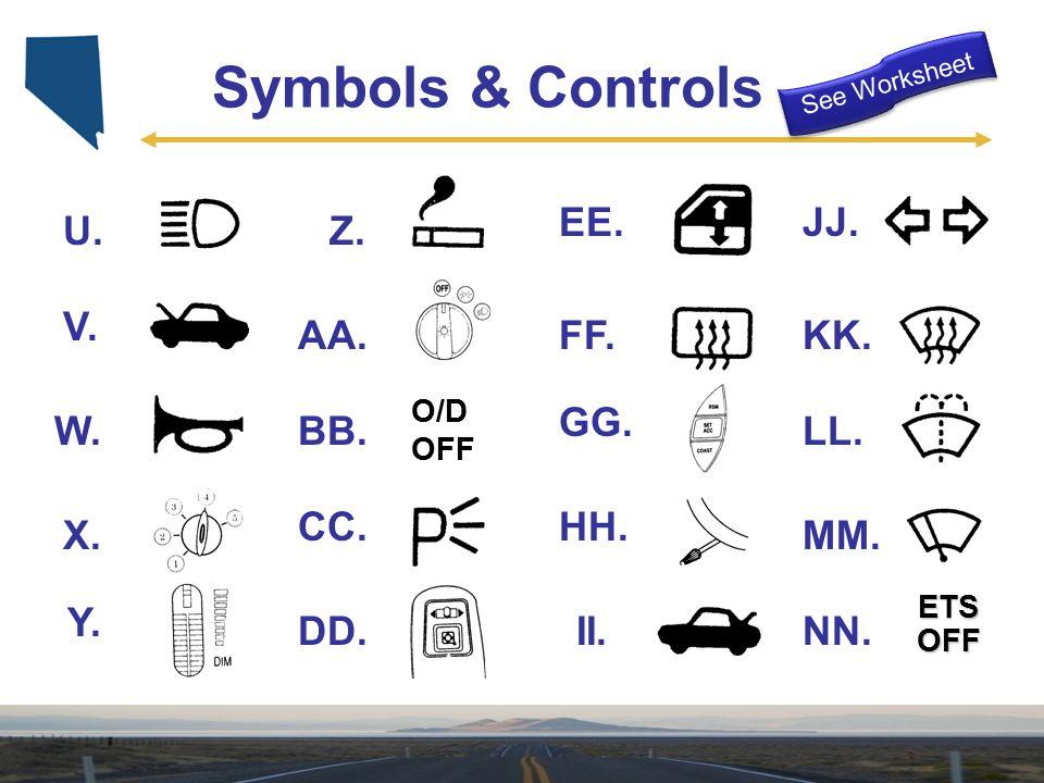 Symbols & Controls NN. U. V. W. X. GG. Y. Z. AA. BB. CC. EE. DD. FF.