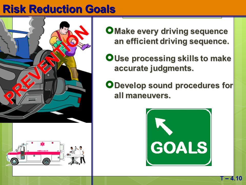 PREVENTION Risk Reduction Goals