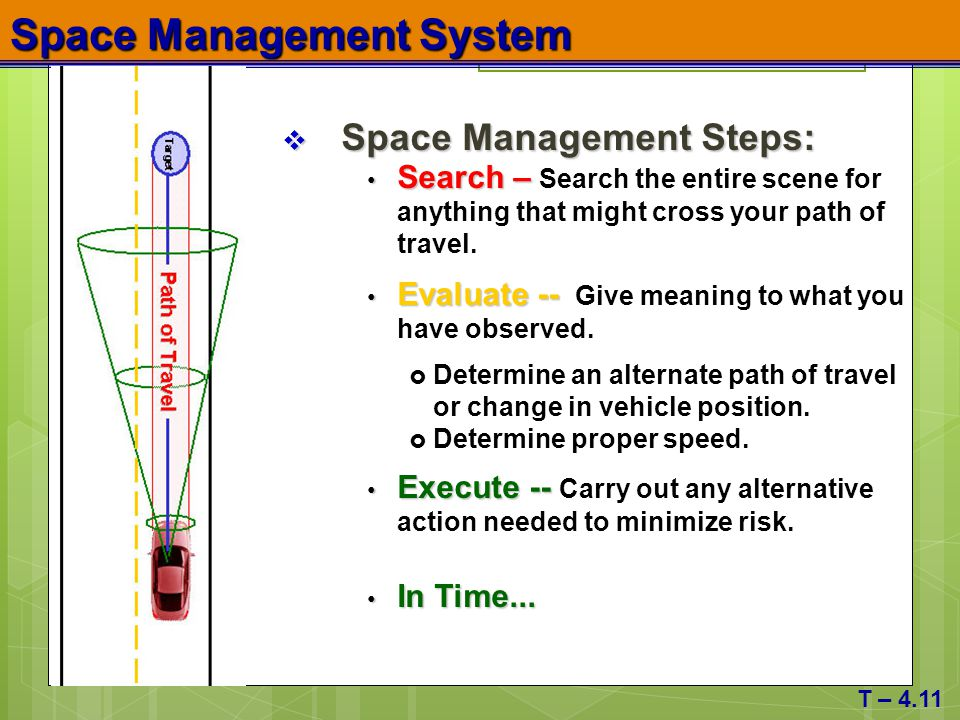 Space Management System