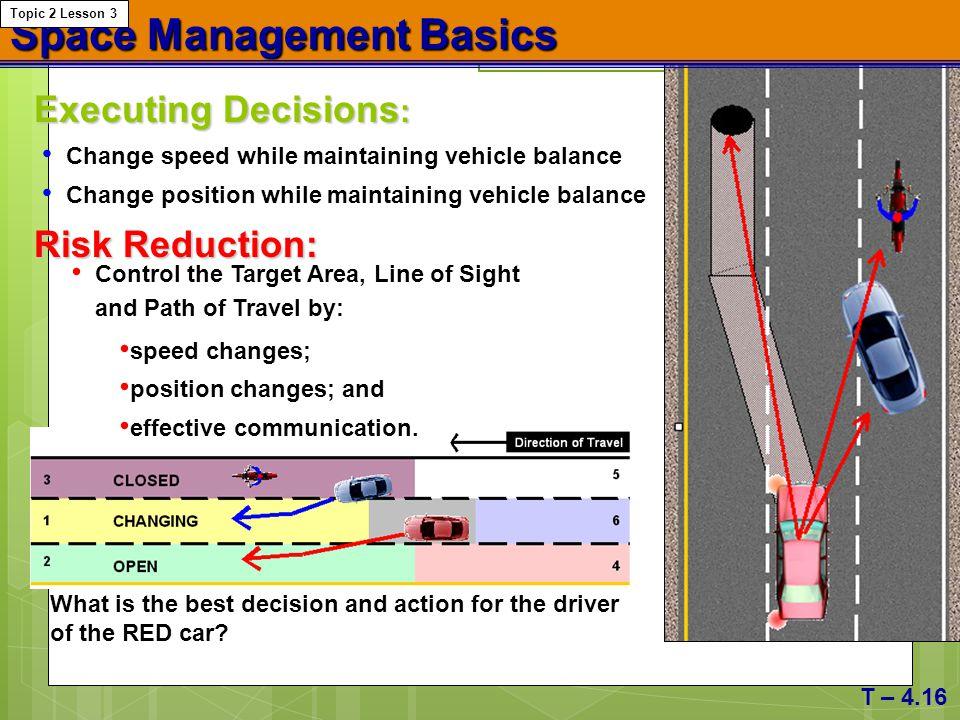 Space Management Basics