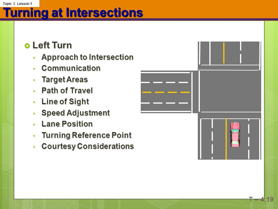 Turning at Intersections