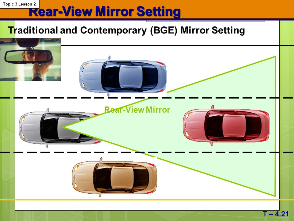 Rear-View Mirror Setting