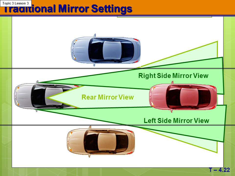 Traditional Mirror Settings
