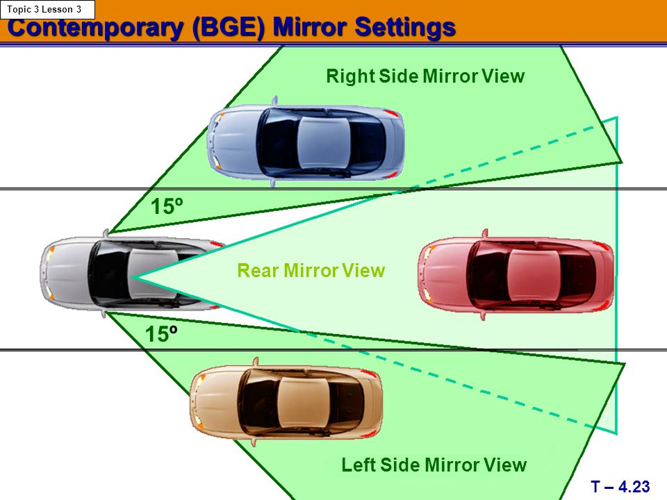Contemporary (BGE) Mirror Settings