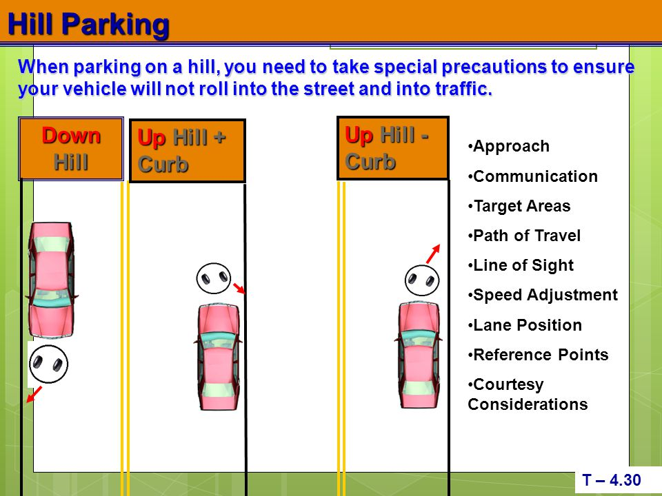 Hill Parking Down Hill Up Hill - Curb Up Hill + Curb