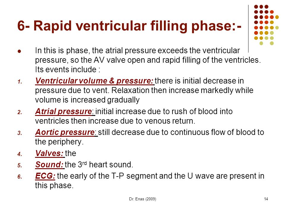 6- Rapid ventricular filling phase:-