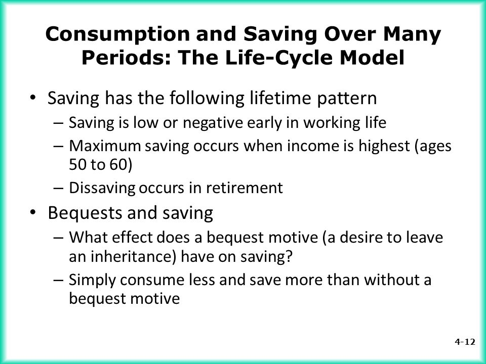 Consumption and Saving Over Many Periods: The Life-Cycle Model