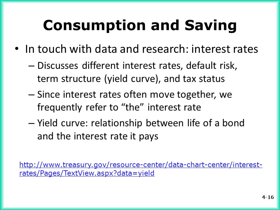 national saving and interest rate relationship