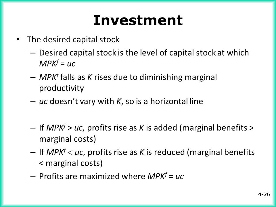 Investment The desired capital stock