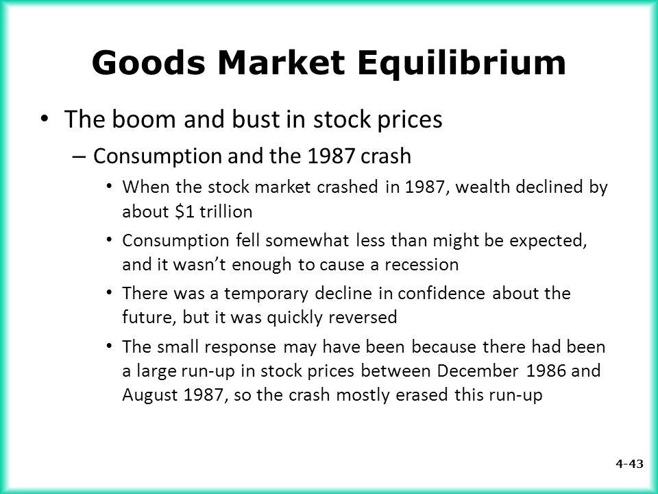 Goods Market Equilibrium