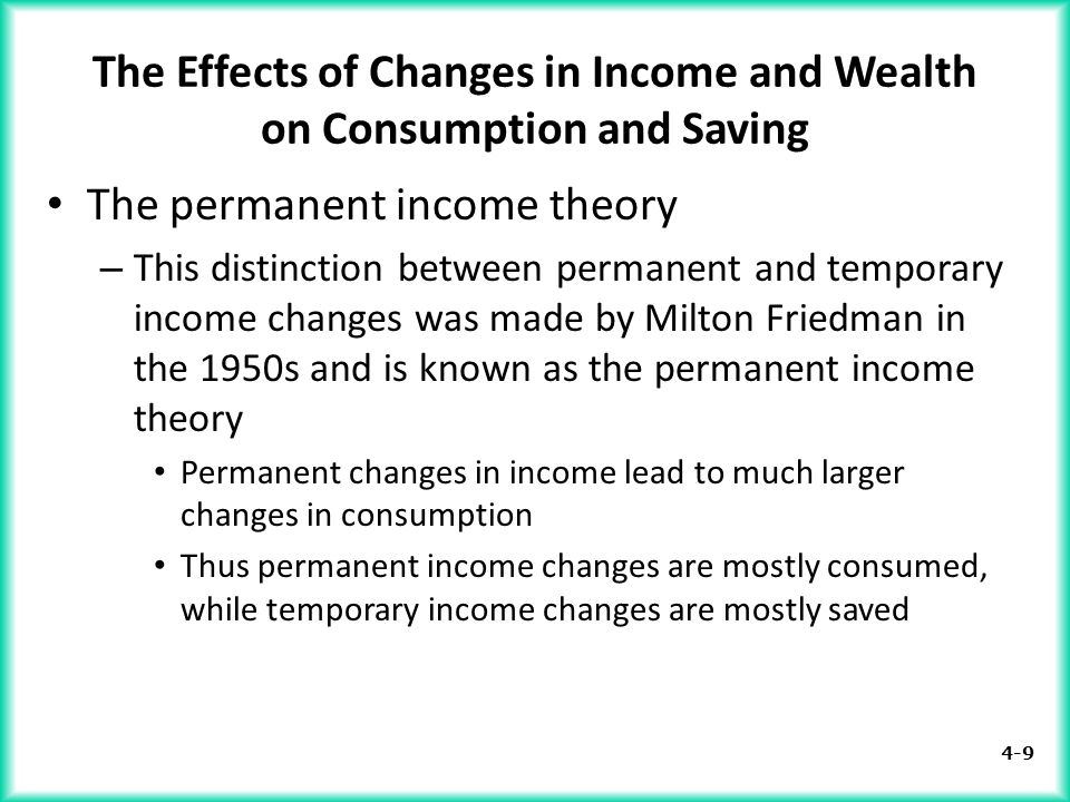 The Effects of Changes in Income and Wealth on Consumption and Saving