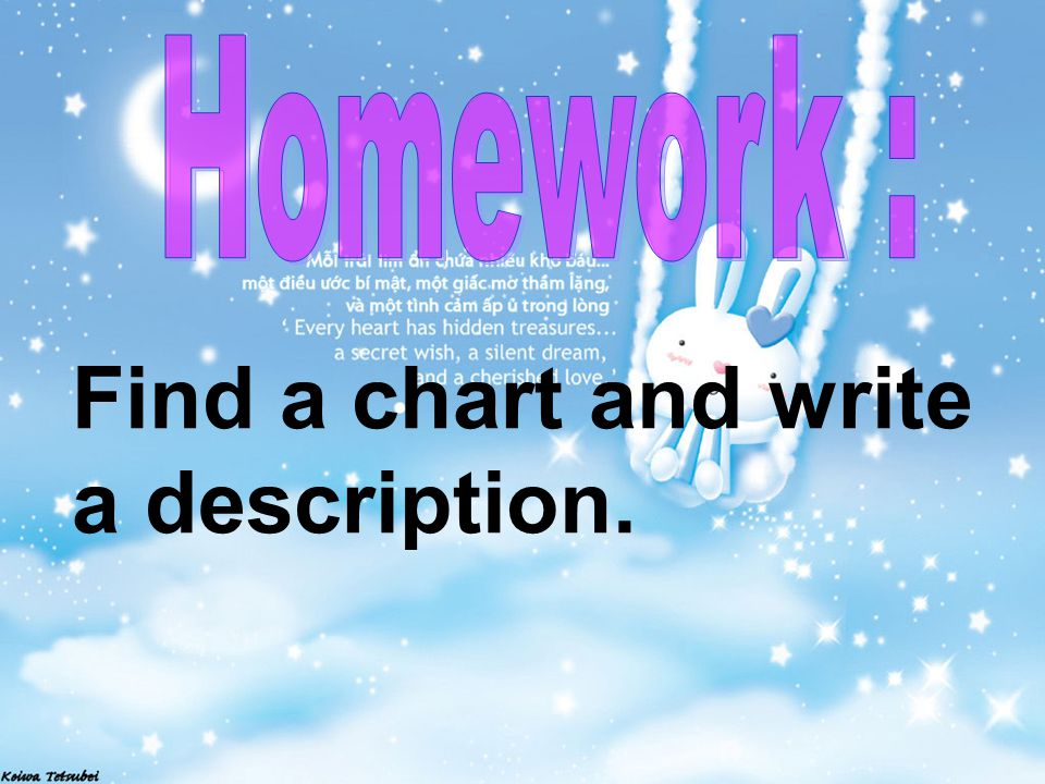 Find a chart and write a description.