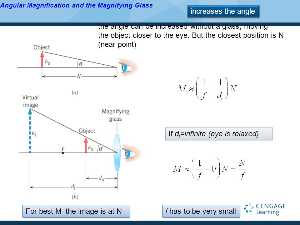Angular Magnification and the Magnifying Glass