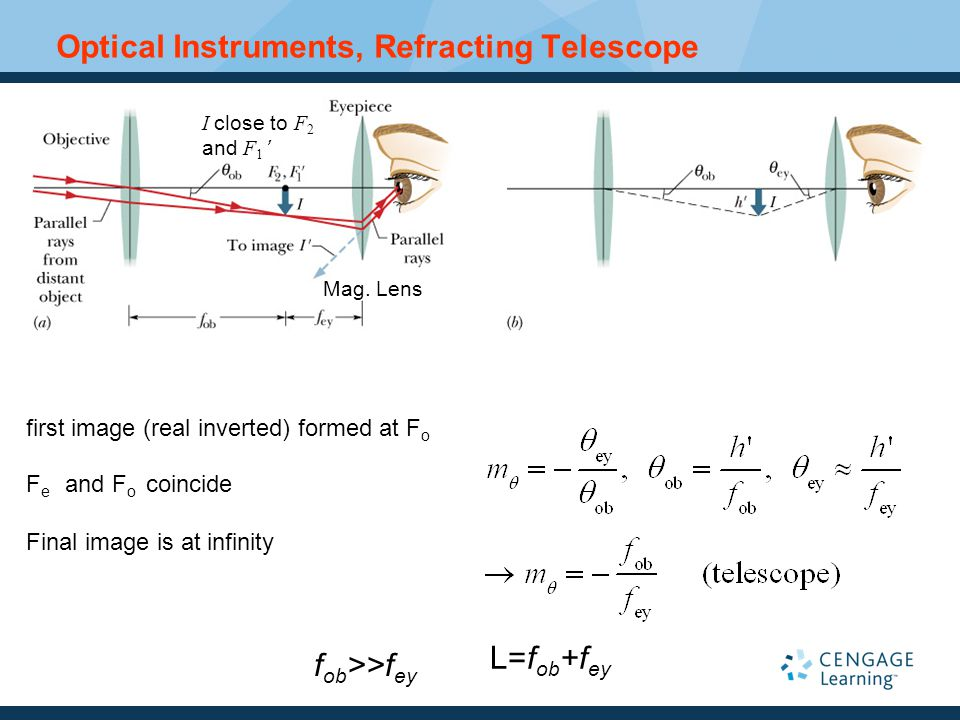 Optical Instruments, Refracting Telescope
