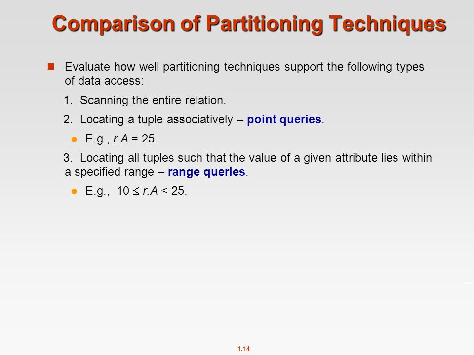 Comparison of Partitioning Techniques
