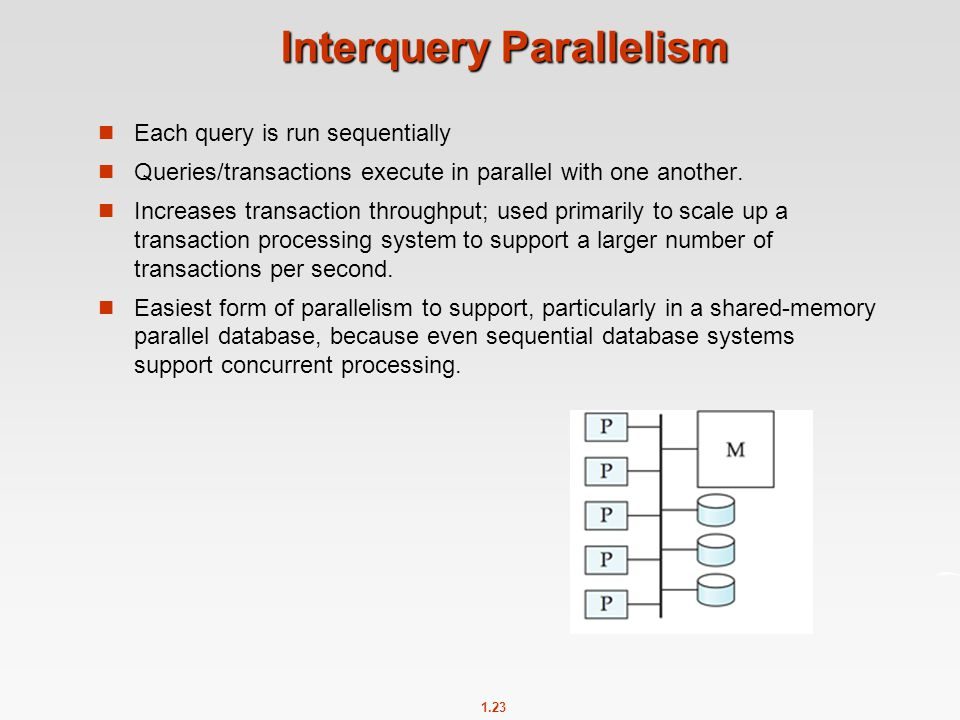 Interquery Parallelism