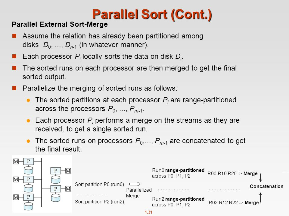 Parallel Sort (Cont.) Parallel External Sort-Merge