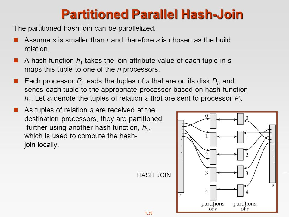 Partitioned Parallel Hash-Join